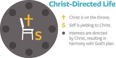 christ-directed-cru