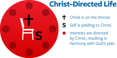 christ-directed-guardsmen