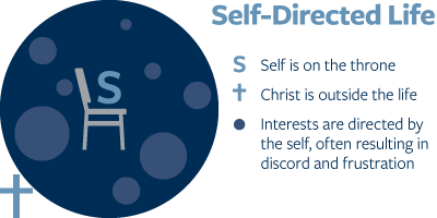self-directed-sailor